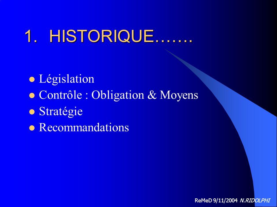 ReMeD 9/11/2004 N.RIDOLPHI 1.HISTORIQUE……. Législation Contrôle : Obligation & Moyens Stratégie Recommandations