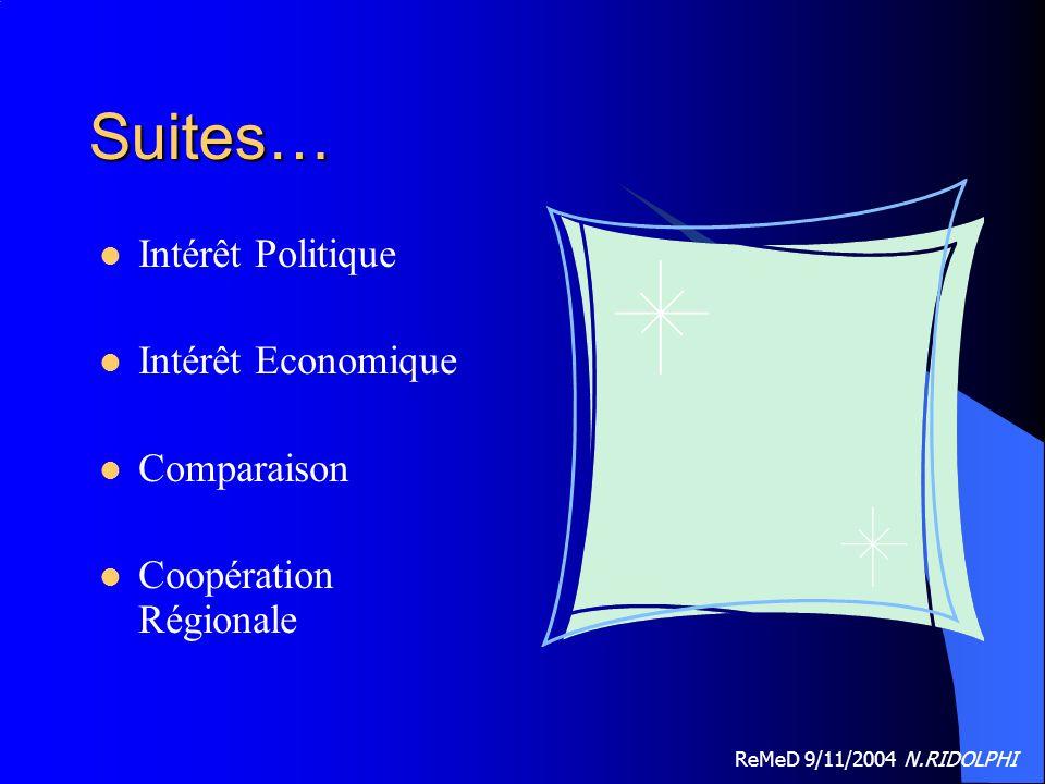 ReMeD 9/11/2004 N.RIDOLPHI Suites… Intérêt Politique Intérêt Economique Comparaison Coopération Régionale