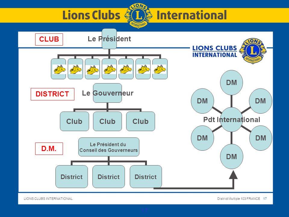 LIONS CLUBS INTERNATIONALDistrict Multiple 103 FRANCE 17 Pdt International DM Le Gouverneur Club Le Président du Conseil des Gouverneurs District 17 CLUB DISTRICT D.M.