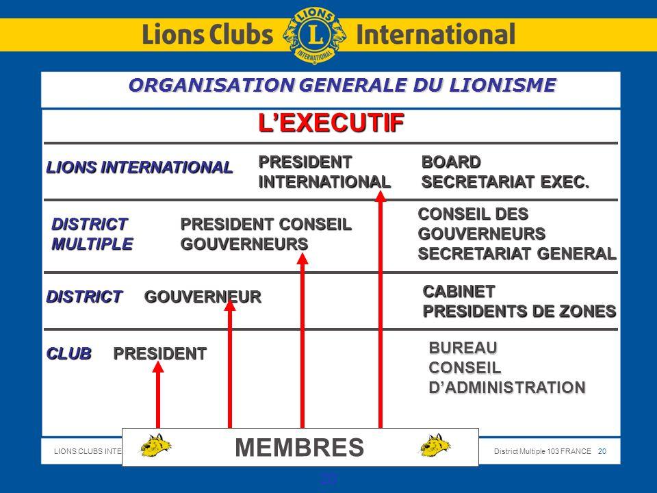 LIONS CLUBS INTERNATIONALDistrict Multiple 103 FRANCE 20 20 LEXECUTIF LIONS INTERNATIONAL PRESIDENTINTERNATIONALBOARD SECRETARIAT EXEC. DISTRICTMULTIP