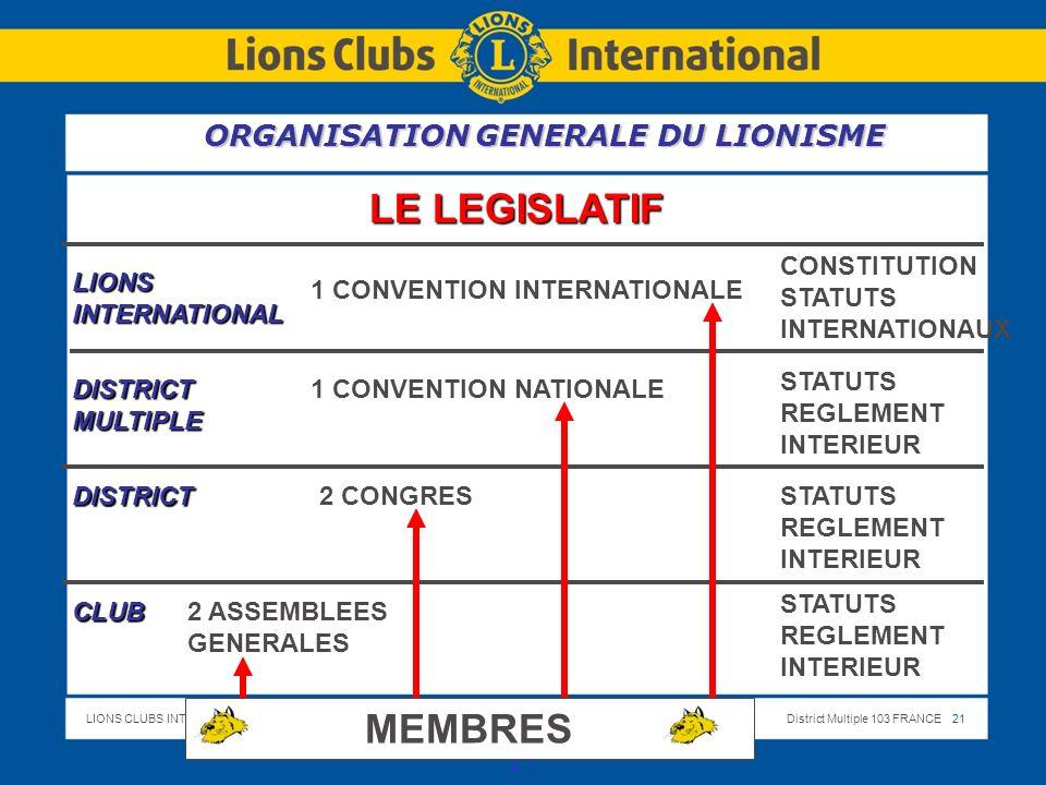 LIONS CLUBS INTERNATIONALDistrict Multiple 103 FRANCE 21 21 LE LEGISLATIF LIONSINTERNATIONAL DISTRICTMULTIPLE DISTRICT CLUB MEMBRES 2 ASSEMBLEES GENERALES STATUTS REGLEMENT INTERIEUR 2 CONGRESSTATUTS REGLEMENT INTERIEUR 1 CONVENTION NATIONALE STATUTS REGLEMENT INTERIEUR 1 CONVENTION INTERNATIONALE CONSTITUTION STATUTS INTERNATIONAUX ORGANISATION GENERALE DU LIONISME