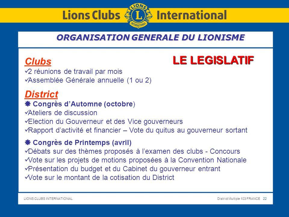 LIONS CLUBS INTERNATIONALDistrict Multiple 103 FRANCE 22 LE LEGISLATIF Clubs 2 réunions de travail par mois Assemblée Générale annuelle (1 ou 2) Distr