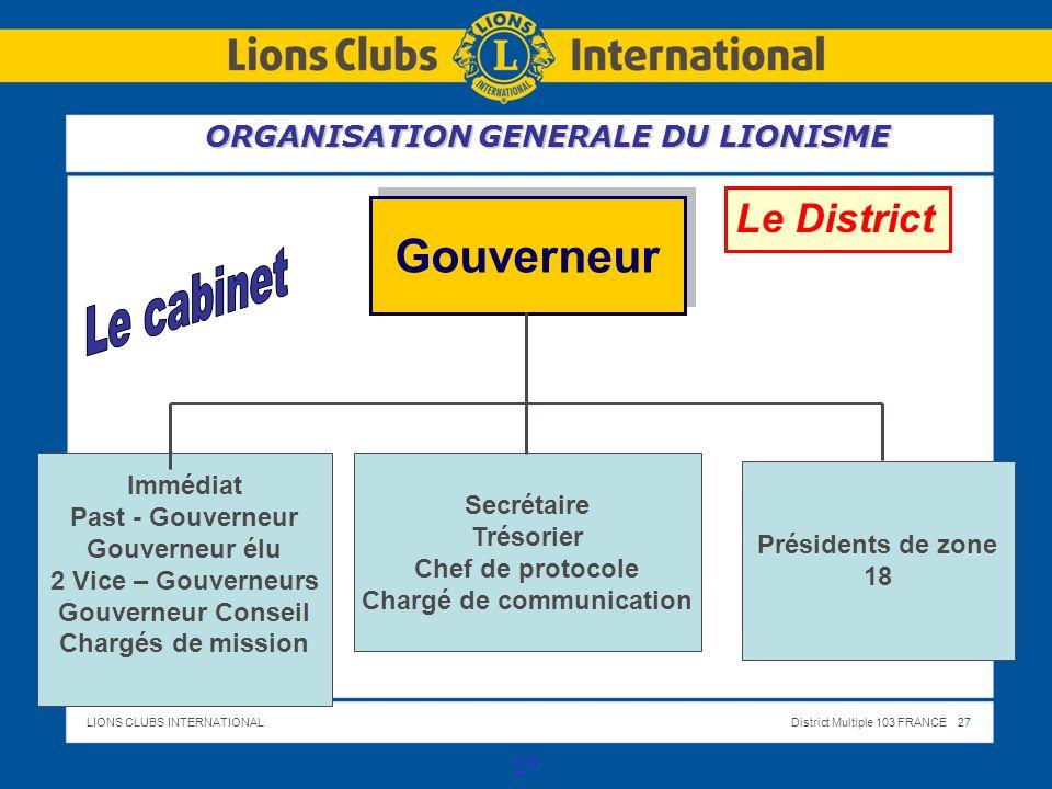 LIONS CLUBS INTERNATIONALDistrict Multiple 103 FRANCE 27 27 Le District Gouverneur Immédiat Past - Gouverneur Gouverneur élu 2 Vice – Gouverneurs Gouv