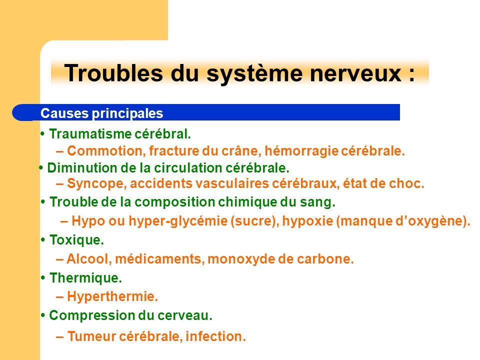– Tumeur cérébrale, infection. Causes principales Traumatisme cérébral. – Commotion, fracture du crâne, hémorragie cérébrale. Diminution de la circula