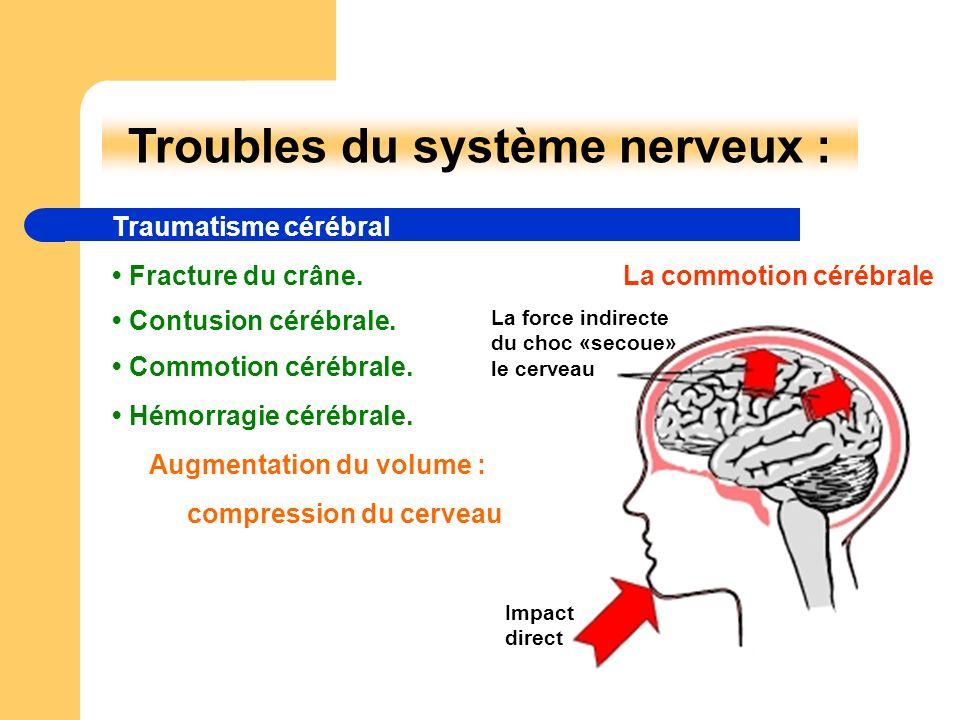Traumatisme cérébral Fracture du crâne. Commotion cérébrale. Contusion cérébrale. Hémorragie cérébrale. Augmentation du volume : compression du cervea