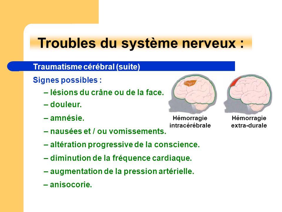 Signes possibles : – lésions du crâne ou de la face. – douleur. – amnésie. – nausées et / ou vomissements. – altération progressive de la conscience.