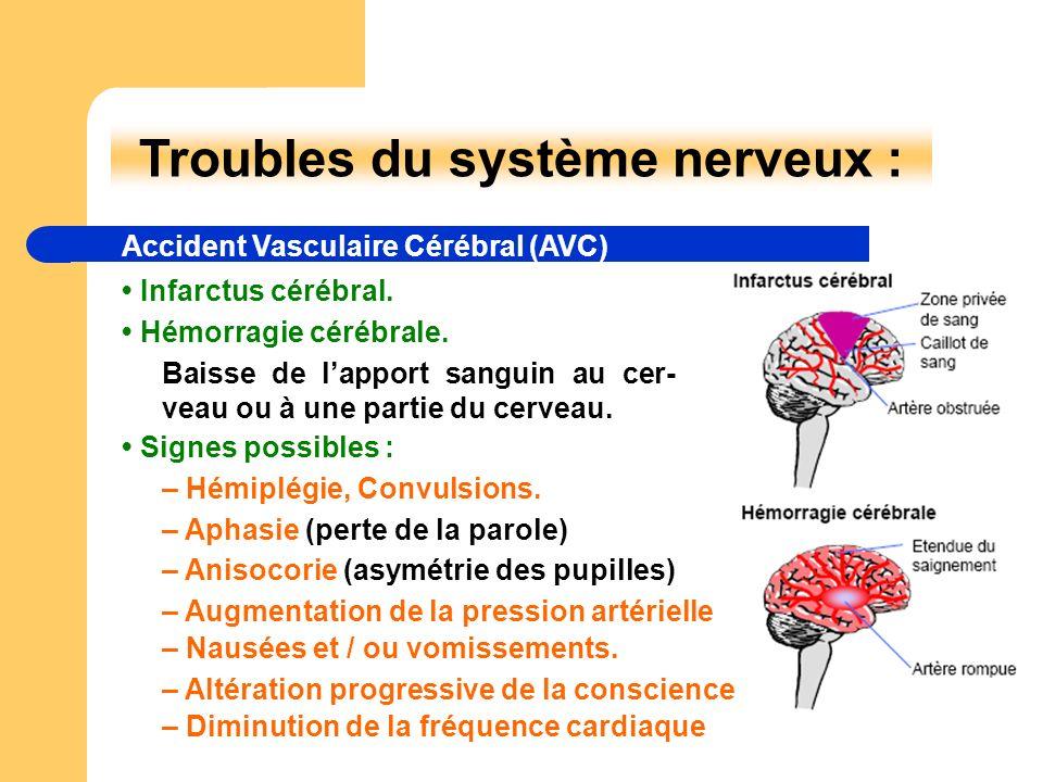 Troubles du système nerveux : Accident Vasculaire Cérébral (AVC) Infarctus cérébral. Hémorragie cérébrale. Baisse de lapport sanguin au cer- veau ou à