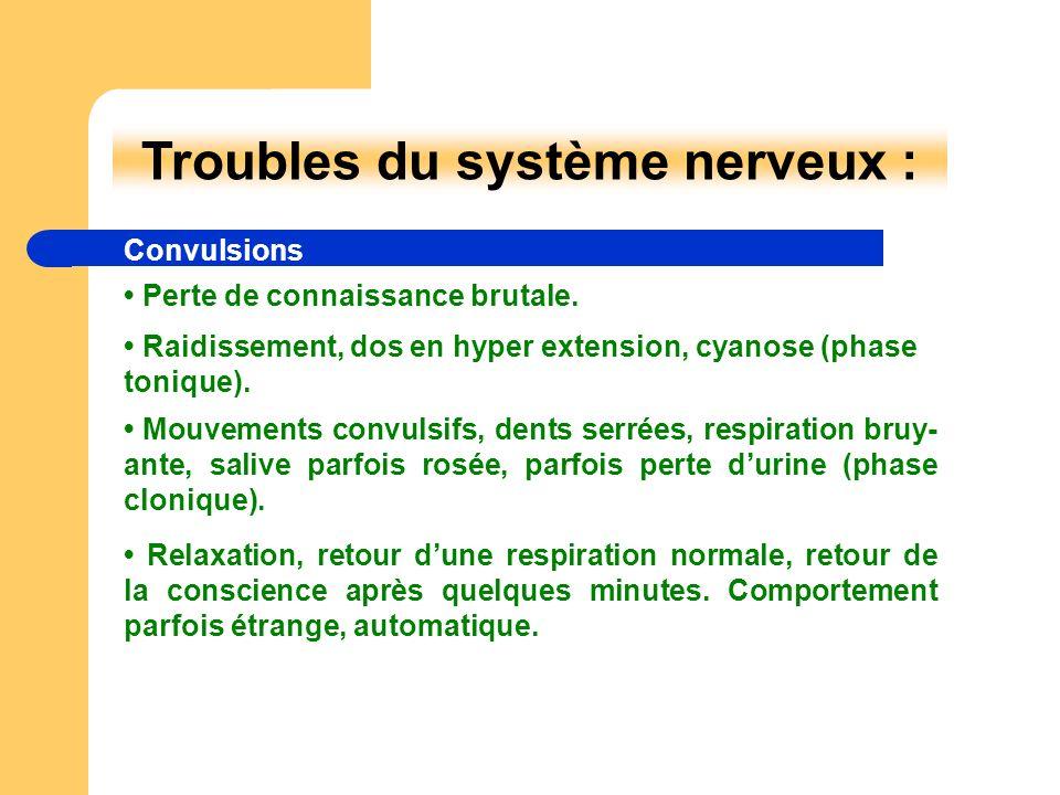 Troubles du système nerveux : Convulsions Perte de connaissance brutale. Raidissement, dos en hyper extension, cyanose (phase tonique). Mouvements con
