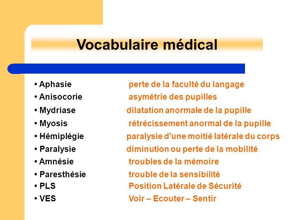Vocabulaire médical Aphasie perte de la faculté du langage Anisocorie asymétrie des pupilles Mydriase dilatation anormale de la pupille Myosis rétréci