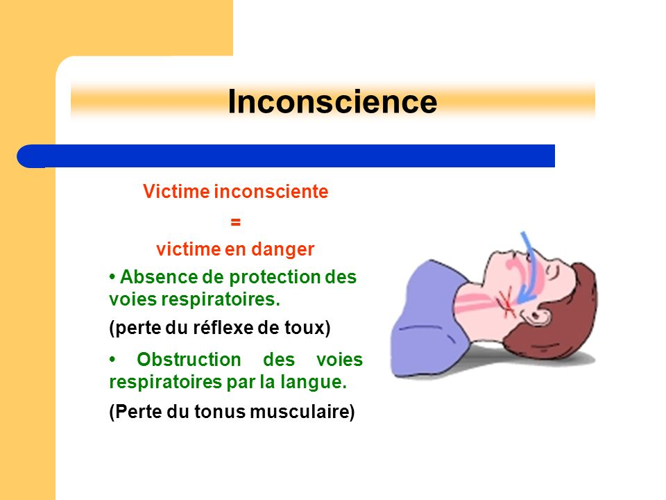 Inconscience Victime inconsciente = victime en danger Absence de protection des voies respiratoires. (perte du réflexe de toux) Obstruction des voies