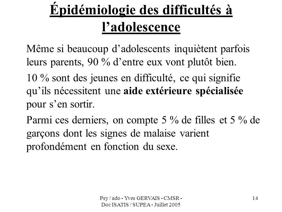 Psy / ado - Yves GERVAIS - CMSR - Doc ISATIS / SUPEA - Juillet 2005 14 Épidémiologie des difficultés à ladolescence Même si beaucoup dadolescents inqu