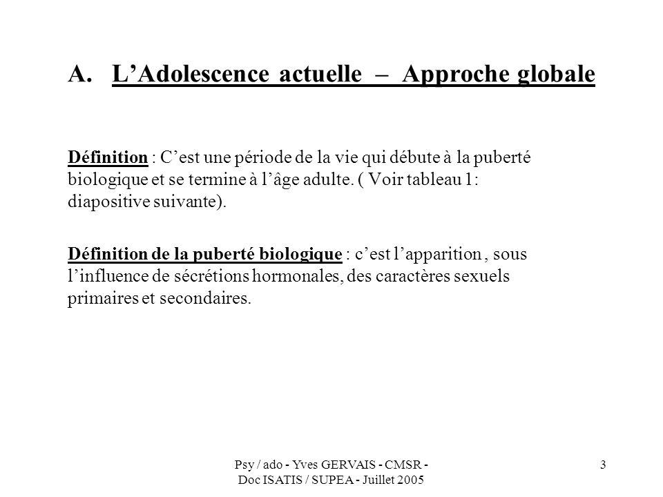 Psy / ado - Yves GERVAIS - CMSR - Doc ISATIS / SUPEA - Juillet 2005 3 A. LAdolescence actuelle – Approche globale Définition : Cest une période de la