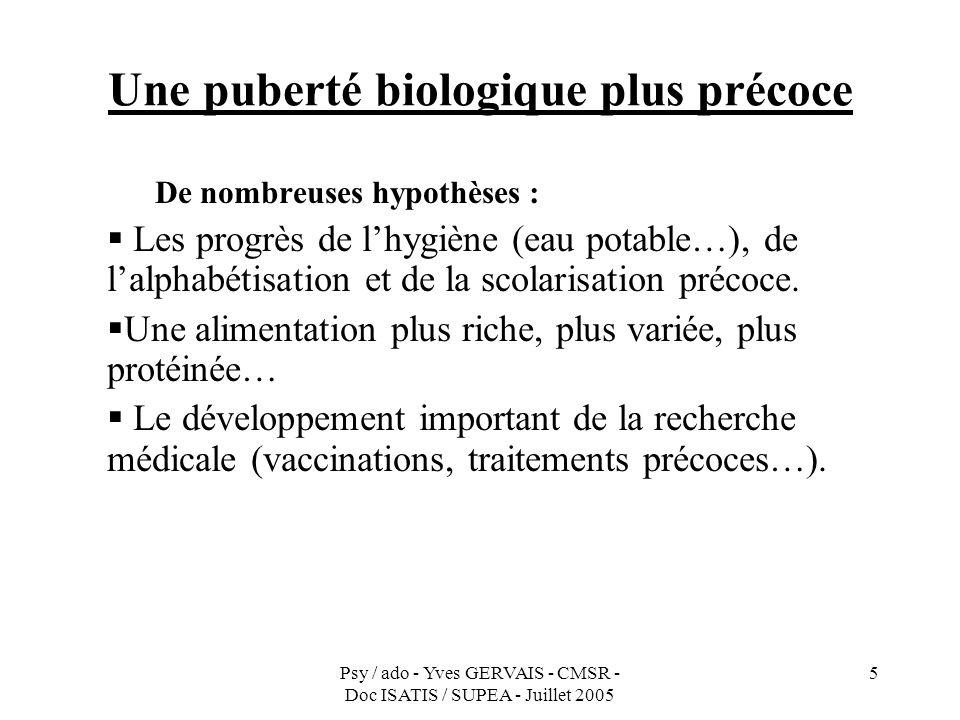 Psy / ado - Yves GERVAIS - CMSR - Doc ISATIS / SUPEA - Juillet 2005 5 Une puberté biologique plus précoce De nombreuses hypothèses : Les progrès de lh