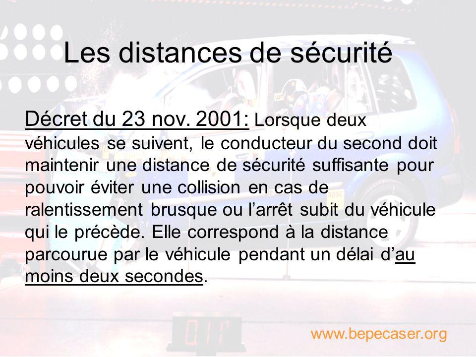 Les zones dincertitude liées au véhicule qui précède Respect des distances de sécurité www.bepecaser.org