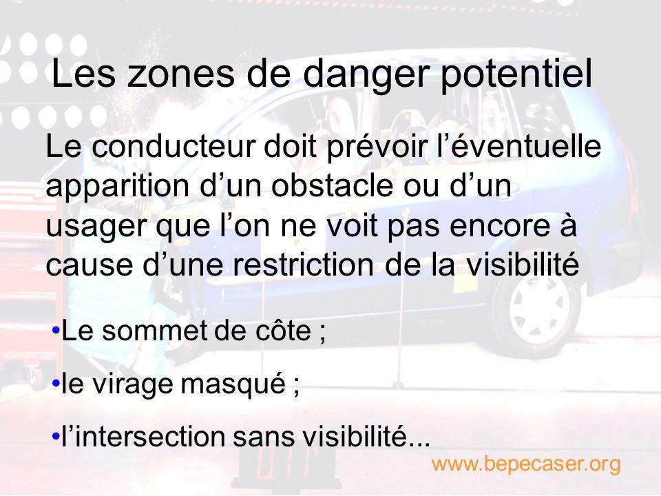 Les zones de danger potentiel www.bepecaser.org