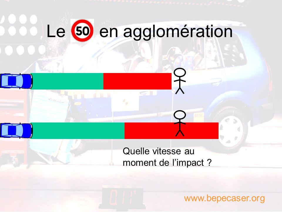 Le freinage Temps de réaction 1 seconde Chaussée sèche, bon freinage : décélération moyenne de 7 m/s/s www.bepecaser.org