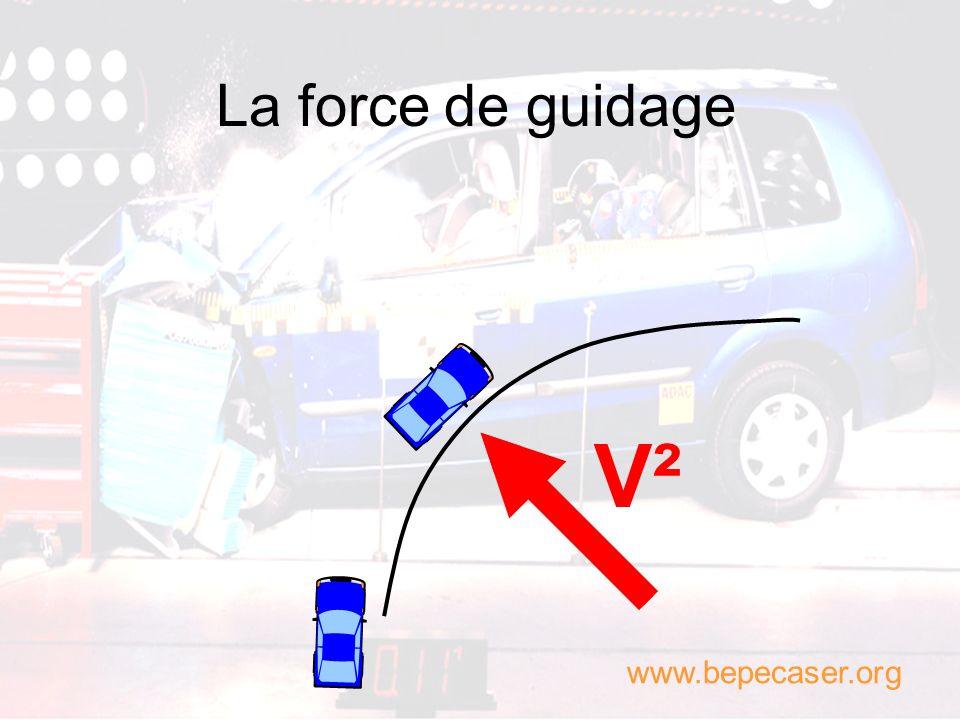 La force centrifuge FC = m V² r www.bepecaser.org