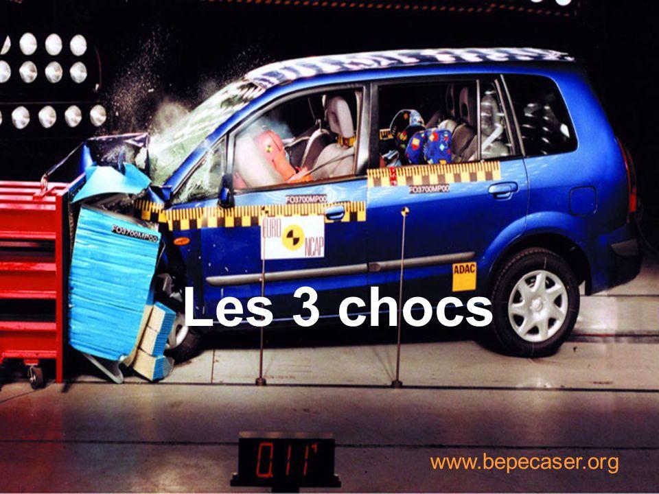 Le respect de la règle Le respect de la règle, cest aussi le respect de lautre www.bepecaser.org