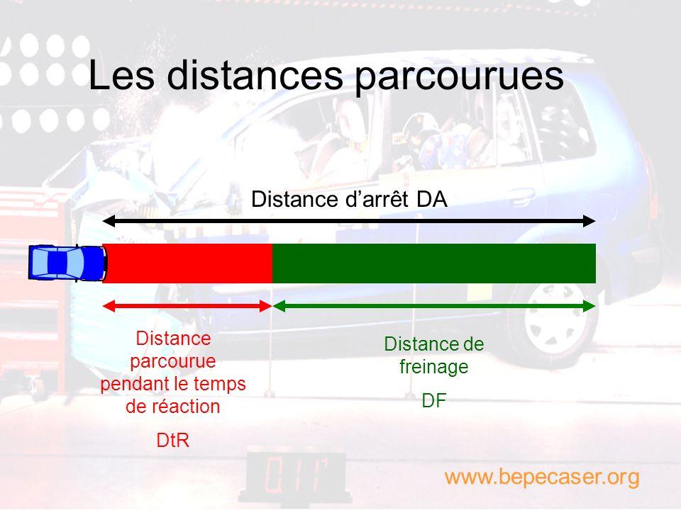 Les surfaces de contraintes 50 km/h 70 km/h www.bepecaser.org