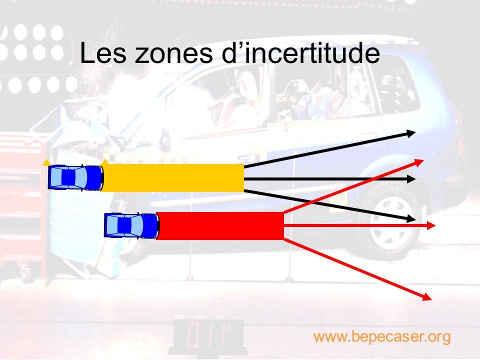 La diminution de la DtR 50 km/h Pied sur le frein = rapidité et prédisposition mentale www.bepecaser.org