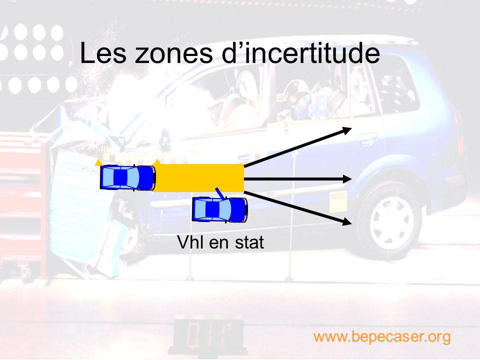 Les zones dincertitude www.bepecaser.org
