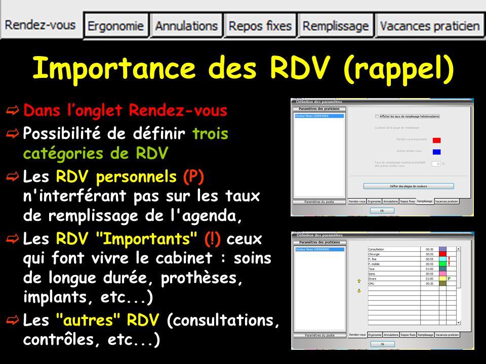 Importance des RDV (rappel) Dans longlet Rendez-vous Possibilité de définir trois catégories de RDV Les RDV personnels (P) n interférant pas sur les taux de remplissage de l agenda, Les RDV Importants (!) ceux qui font vivre le cabinet : soins de longue durée, prothèses, implants, etc...) Les autres RDV (consultations, contrôles, etc...)