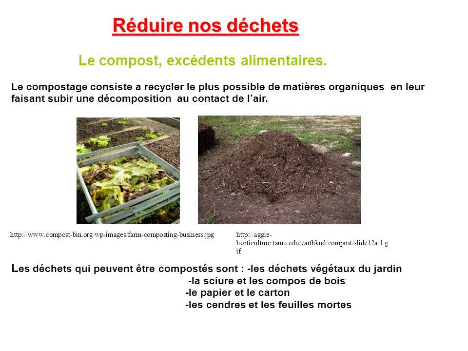 Réduire nos déchets Le compost, excédents alimentaires. Le compostage consiste a recycler le plus possible de matières organiques en leur faisant subi