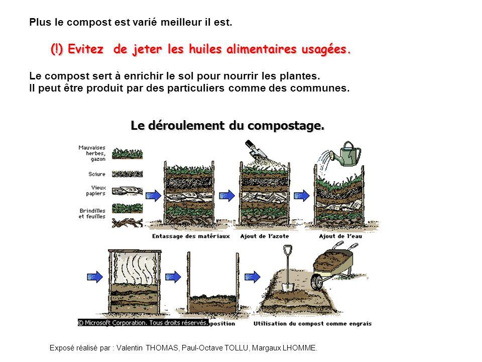 Plus le compost est varié meilleur il est. (!) Evitez de jeter les huiles alimentaires usagées. Le compost sert à enrichir le sol pour nourrir les pla