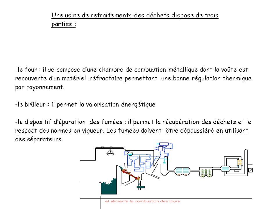 -le four : il se compose dune chambre de combustion métallique dont la voûte est recouverte dun matériel réfractaire permettant une bonne régulation t