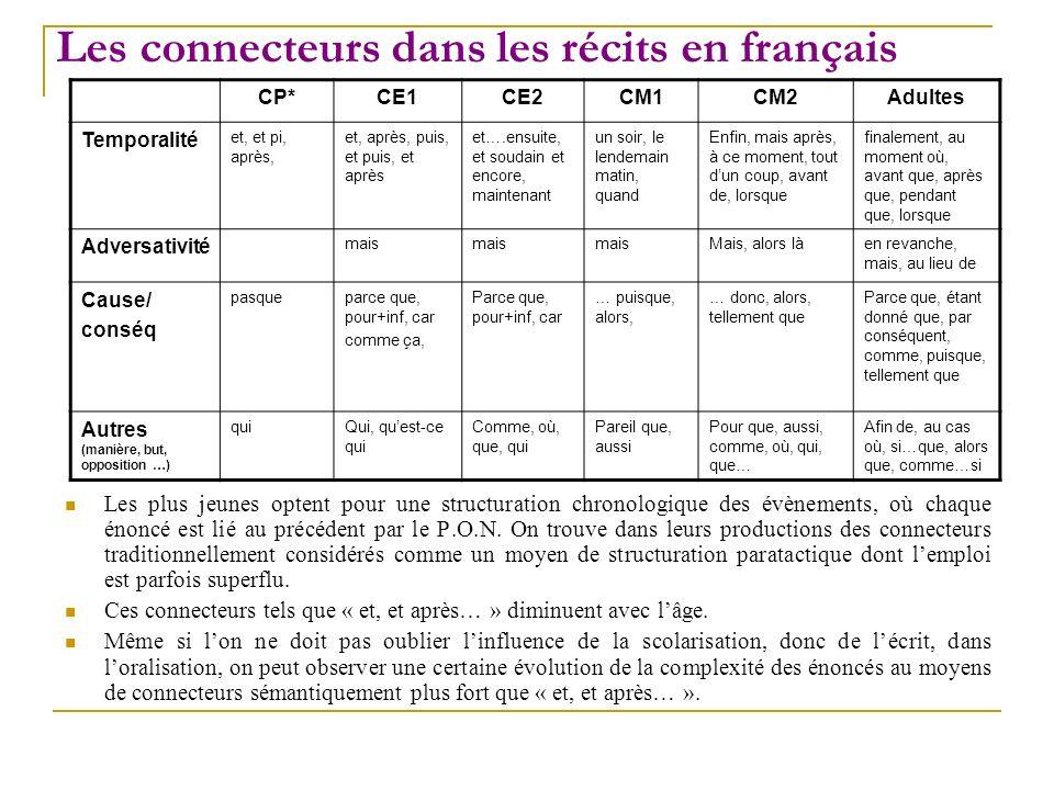 Les connecteurs dans les récits en français Les plus jeunes optent pour une structuration chronologique des évènements, où chaque énoncé est lié au pr
