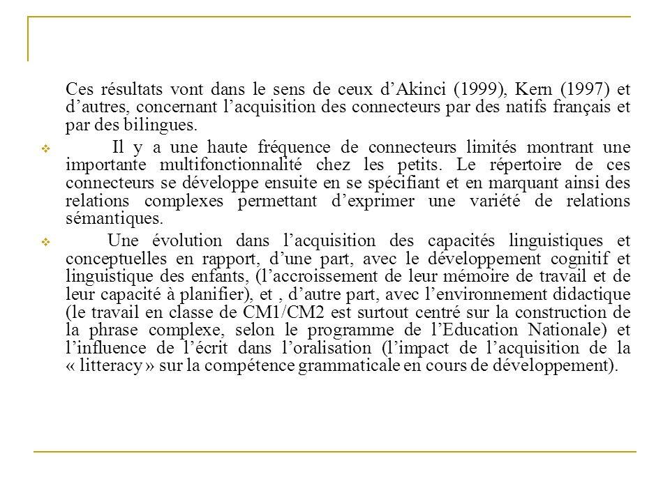 Ces résultats vont dans le sens de ceux dAkinci (1999), Kern (1997) et dautres, concernant lacquisition des connecteurs par des natifs français et par