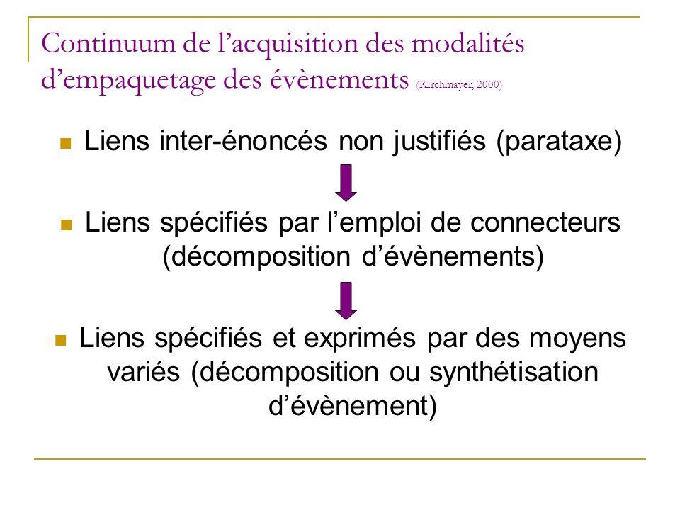 Continuum de lacquisition des modalités dempaquetage des évènements (Kirchmayer, 2000) Liens inter-énoncés non justifiés (parataxe) Liens spécifiés pa