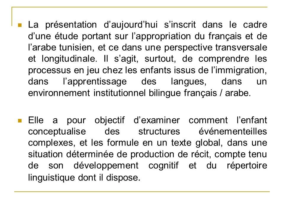 La présentation daujourdhui sinscrit dans le cadre dune étude portant sur lappropriation du français et de larabe tunisien, et ce dans une perspective