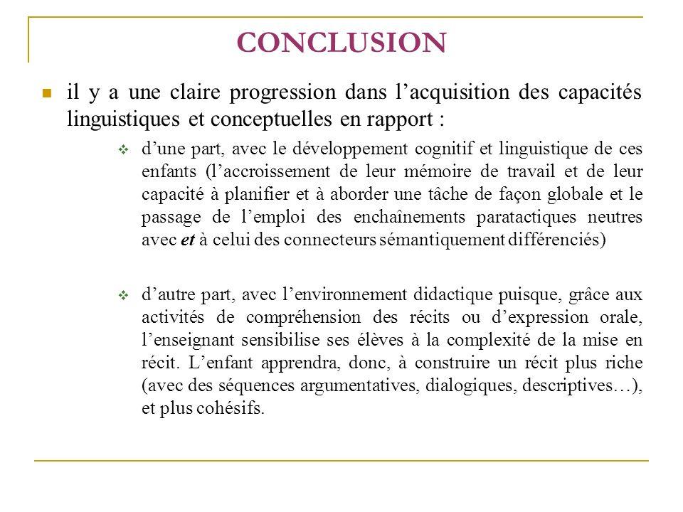 CONCLUSION il y a une claire progression dans lacquisition des capacités linguistiques et conceptuelles en rapport : dune part, avec le développement