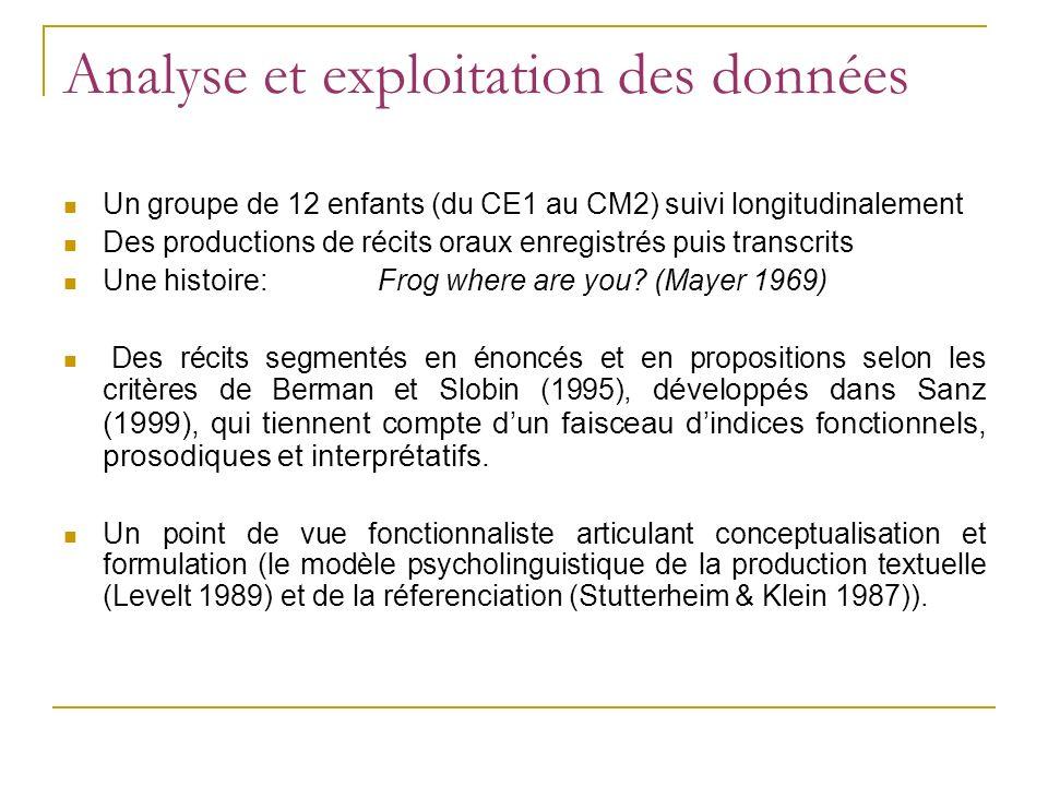 Analyse et exploitation des données Un groupe de 12 enfants (du CE1 au CM2) suivi longitudinalement Des productions de récits oraux enregistrés puis t