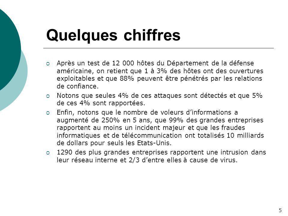 Les virus Deux tiers des attaques se font par virus : chaque poste doit disposé d un logiciel anti-virus mis à jour régulièrement.
