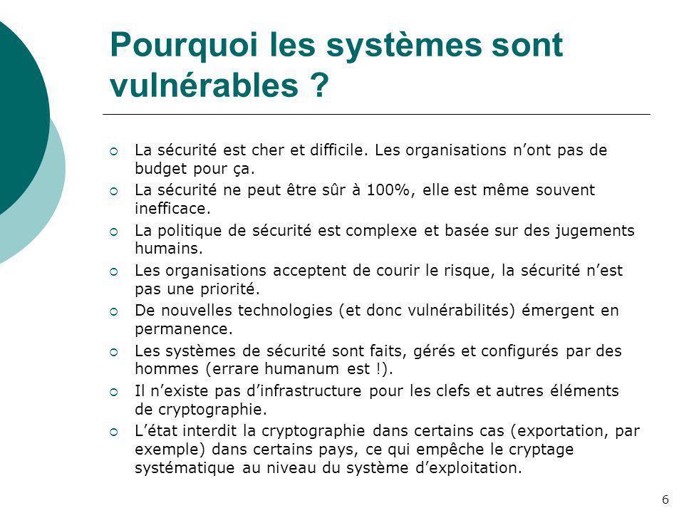Pourquoi un système ne peut être sûr à 100% Il est impossible de garantir la sécurité totale dun système pour les raisons suivantes : Les bugs dans les programmes courants et les systèmes dexploitation sont nombreux.