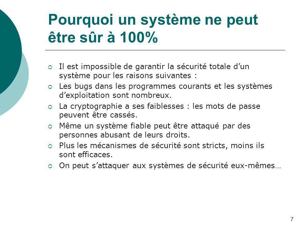 Audit : méthodes 1.Interviews 1. Le directeur des systèmes d information (DSI) 2.
