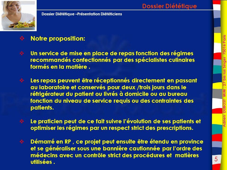 36 Adrien DUBOST MIM, 27 bis rus Singer 75016 Paris Dossier Diététique –Présentation Diététiciens Dossier Diététique Aliments enrichis : effet de mode ou réels bénéfices .