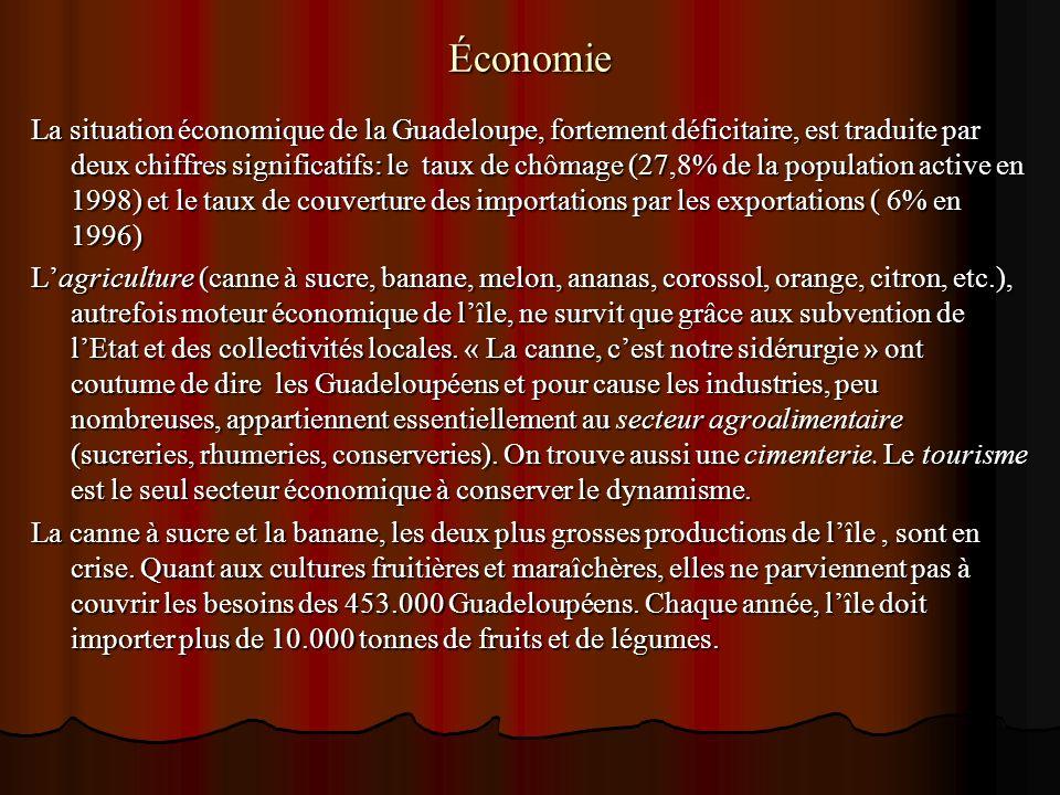 Économie La situation économique de la Guadeloupe, fortement déficitaire, est traduite par deux chiffres significatifs: le taux de chômage (27,8% de l