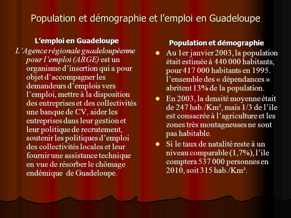 Population et démographie et lemploi en Guadeloupe Lemploi en Guadeloupe LAgence régionale guadeloupéenne pour lemploi (ARGE) est un organisme dinsert