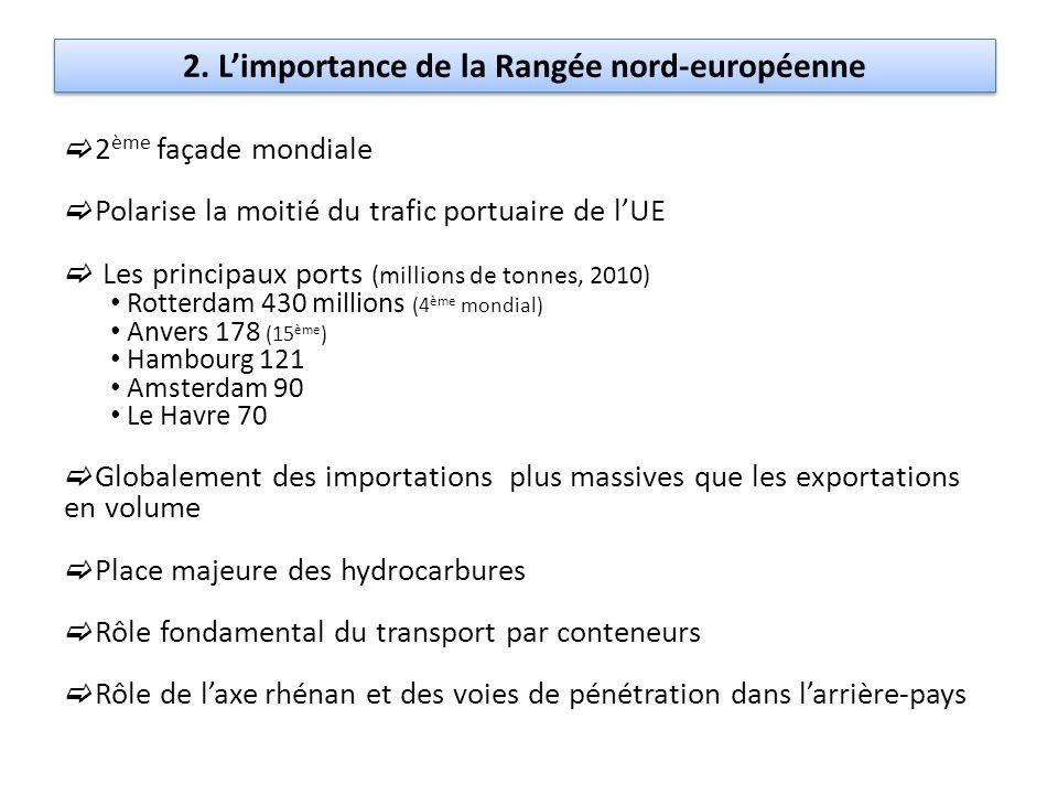2. Limportance de la Rangée nord-européenne 2 ème façade mondiale Polarise la moitié du trafic portuaire de lUE Les principaux ports (millions de tonn
