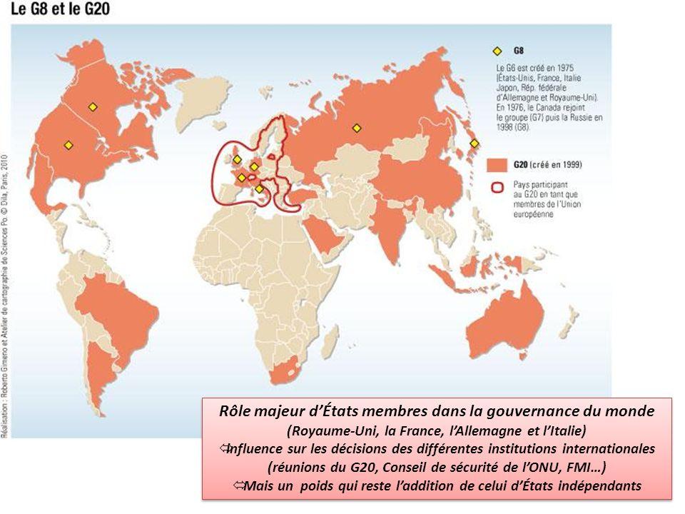 Rôle majeur dÉtats membres dans la gouvernance du monde (Royaume-Uni, la France, lAllemagne et lItalie) influence sur les décisions des différentes in