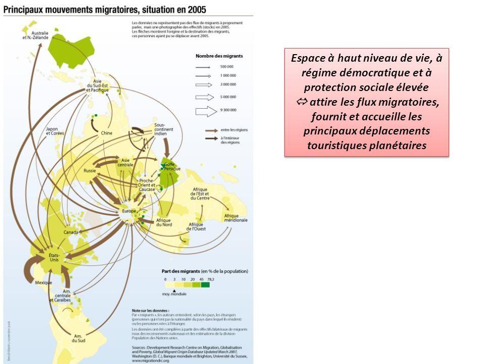 Espace à haut niveau de vie, à régime démocratique et à protection sociale élevée attire les flux migratoires, fournit et accueille les principaux dép