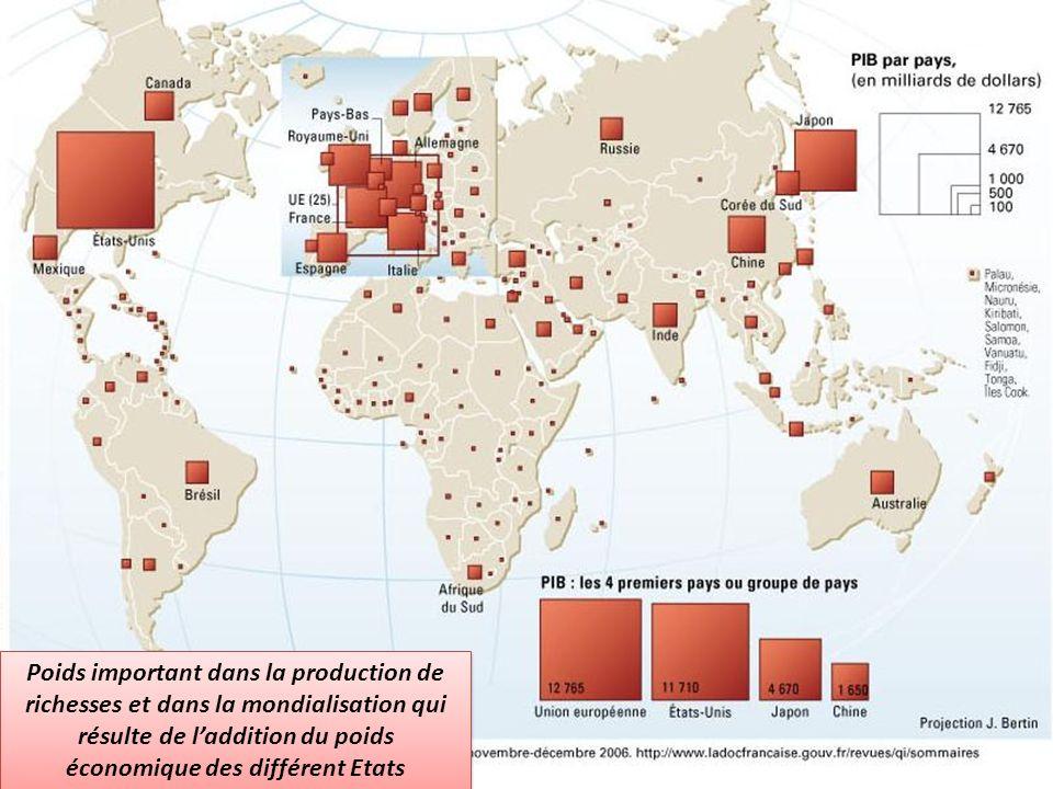 Poids important dans la production de richesses et dans la mondialisation qui résulte de laddition du poids économique des différent Etats