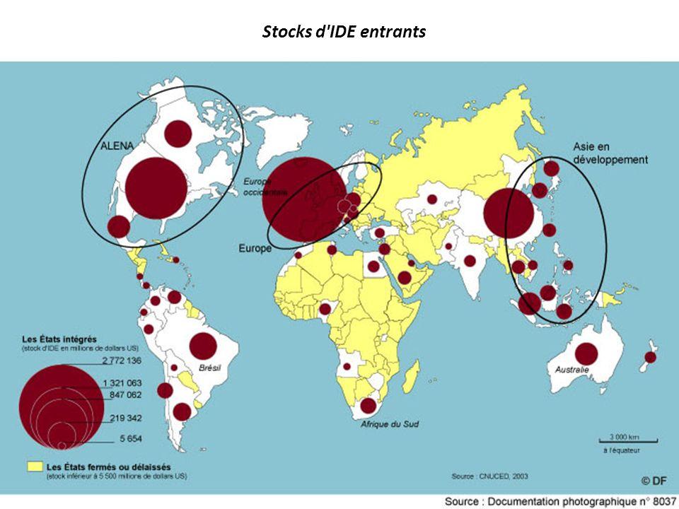 Stocks d'IDE entrants