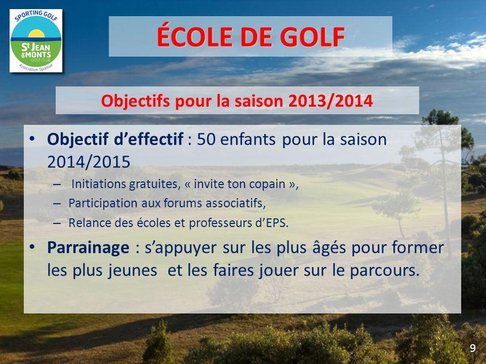 Objectif deffectif : 50 enfants pour la saison 2014/2015 – Initiations gratuites, « invite ton copain », – Participation aux forums associatifs, – Rel
