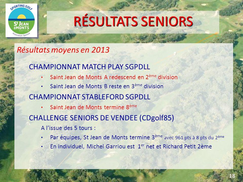 RÉSULTATS SENIORS Résultats moyens en 2013 CHAMPIONNAT MATCH PLAY SGPDLL Saint Jean de Monts A redescend en 2 ème division Saint Jean de Monts B reste