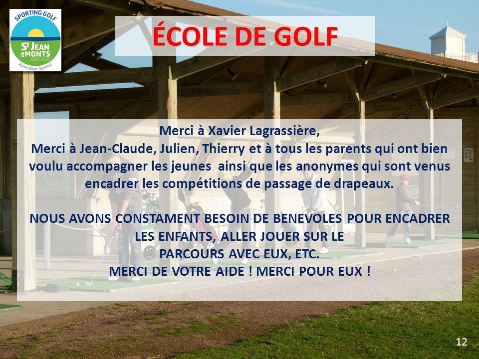 Merci à Xavier Lagrassière, Merci à Jean-Claude, Julien, Thierry et à tous les parents qui ont bien voulu accompagner les jeunes ainsi que les anonyme