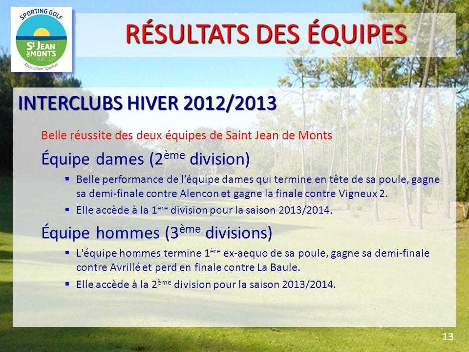 CHAMPIONNAT DE VENDEE PAR ÉQUIPES Saint Jean de Monts termine à la 3 ème place COUPE DE VENDÉE 2013 (28 & 29 septembre) Saint Jean de Monts, vainqueur au général en gagnant 3 des 5 séries en compétition.